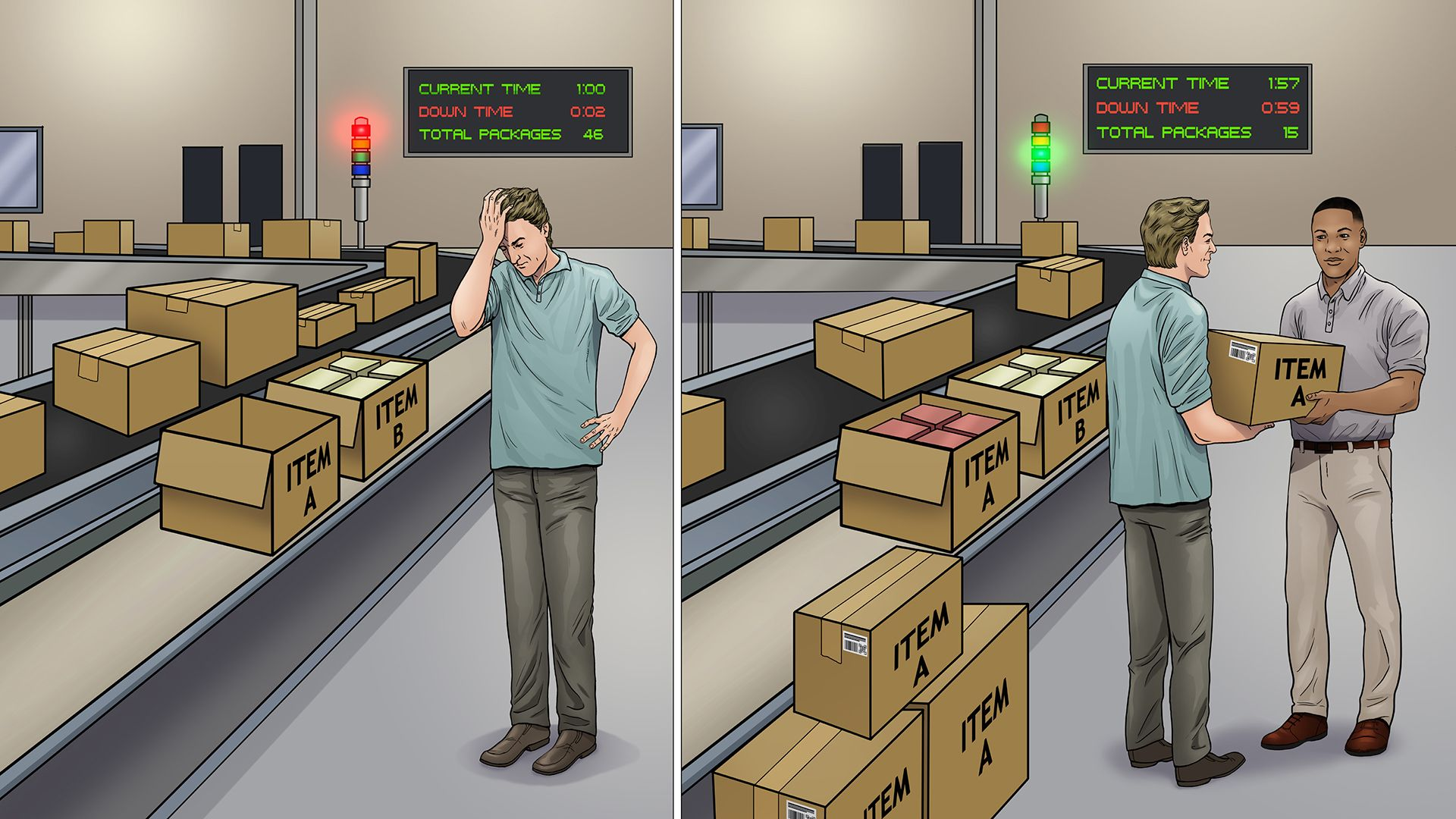 A frustrated assembly line worker that has run out of an item to complete an order. Chris saves the day by delivering the item just in time.